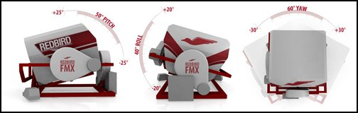 FMX Motion